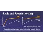 hệ thống máy nén (GHP) bổ sung mới cho dòng sản phẩm VRV Daikin
