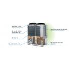 Lợi ích của hệ thống thu hồi nhiệt điều hòa Mitsubishi heavy VRF