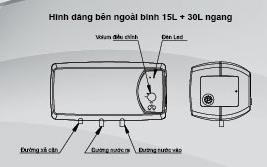 hình dáng bên ngoài hình 15L + 30L ngang